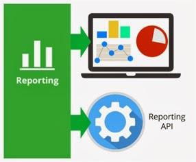 Relatórios do Google Analytics