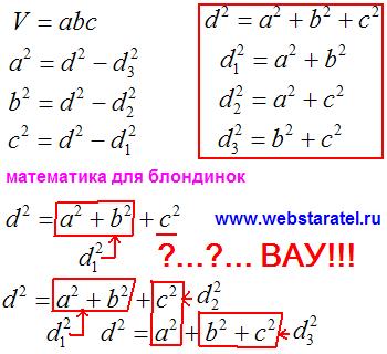 Диагонали прямоугольного параллелепипеда. Формулы граней и диагоналей. Математика для блондинок.
