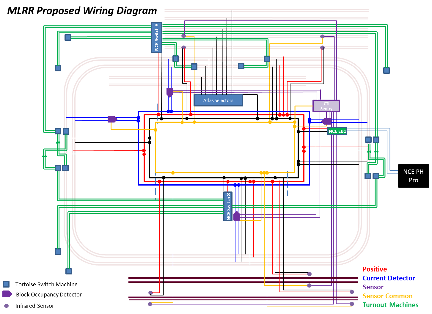The proposed MLRR wiring schematic displays a complex network of wires and  connections. Not shown are the terminal strips that are used to bridge the  ...