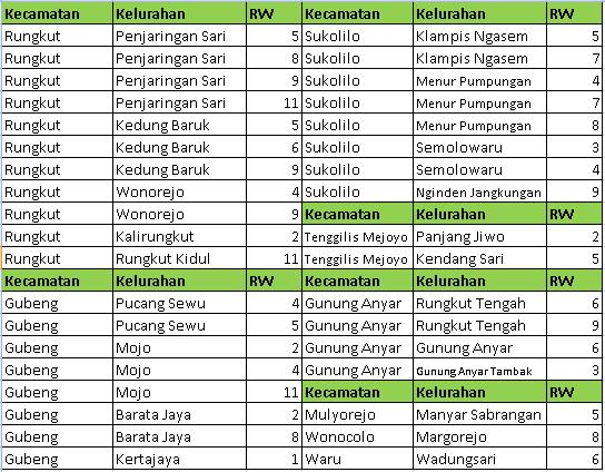 Mnc Play Media Surabaya Coverage Area Mnc Play Media