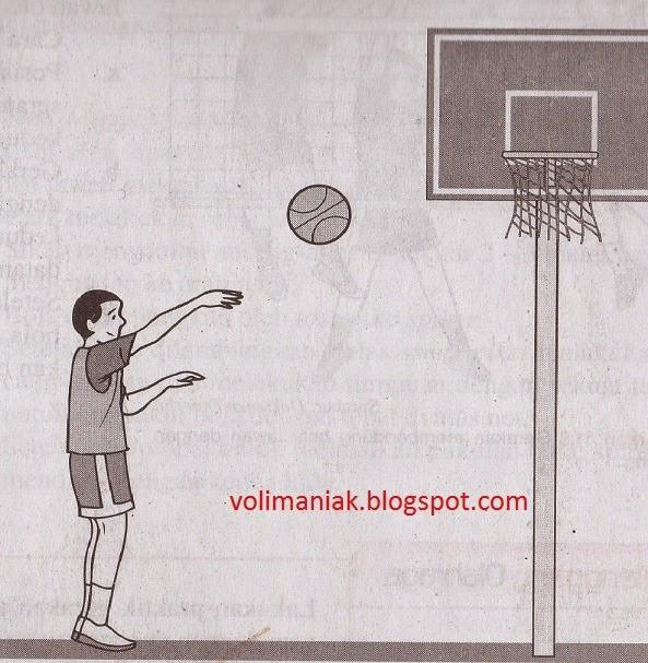 teknik menembak bola basket