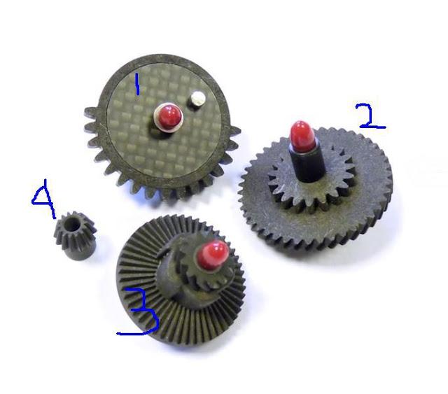 jenis-jenis gearset AEG