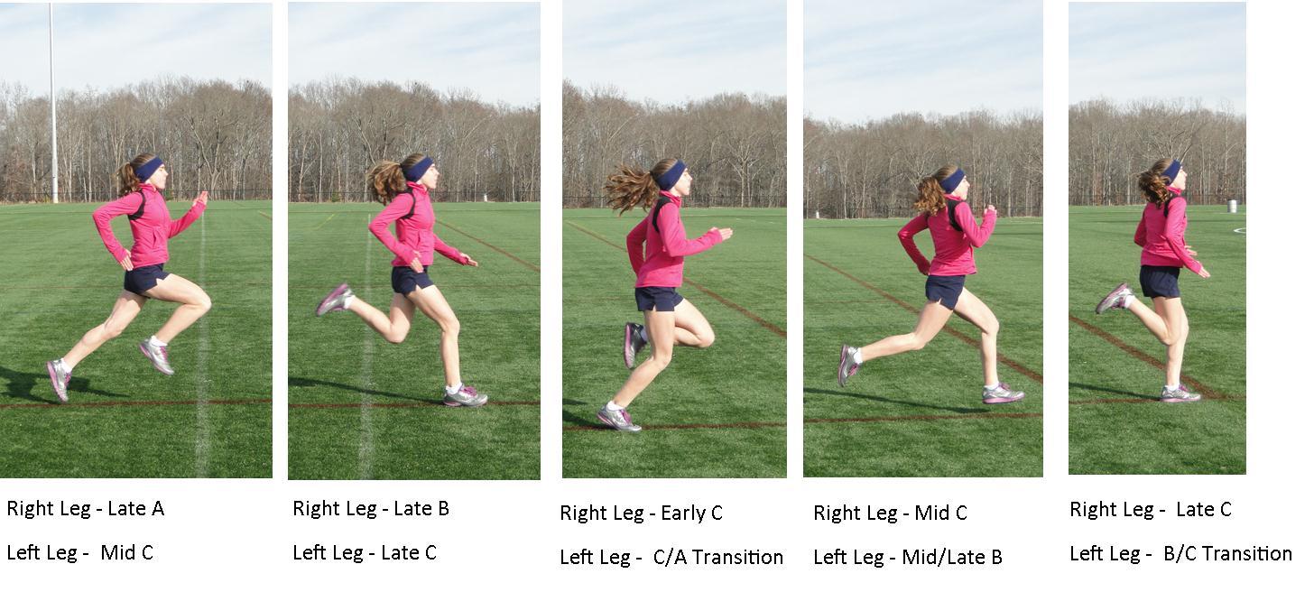 Maximum Performance Running: Strength Training For ...