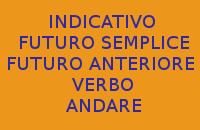 10 FRASI CON IL FUTURO SEMPLICE ED IL FUTURO ANTERIORE DEL VERBO ANDARE