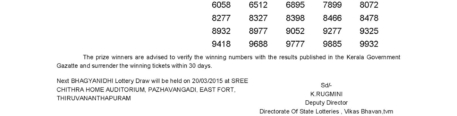 BHAGYANIDHI Lottery BN 179 Result 13-3-2015