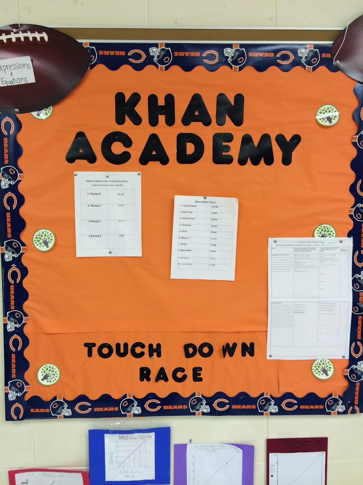 khan academy preschool creative math in middle school khan academy incentives 906