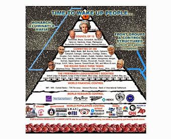 Invirtamos la pirámide