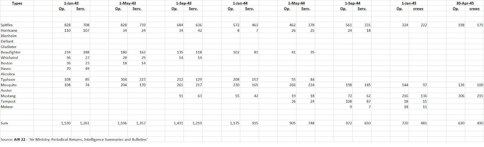 Military Weight Chart Kubreforic
