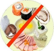 Alimentaci n en el embarazo alimentos que hay que evitar y cuidados especiales mamilatte - Alimentos no permitidos en el embarazo ...