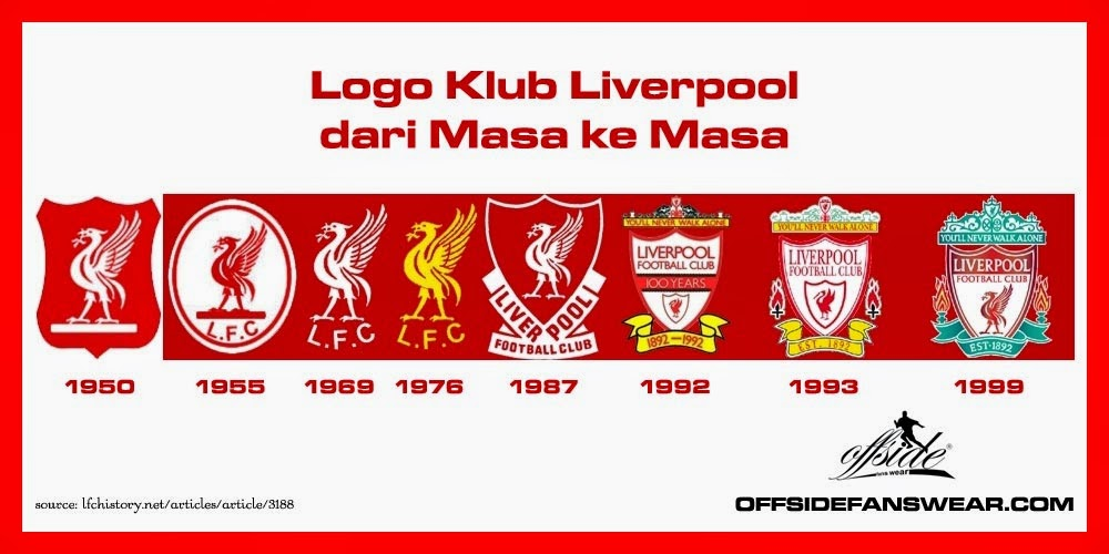 Liverpool Addicted