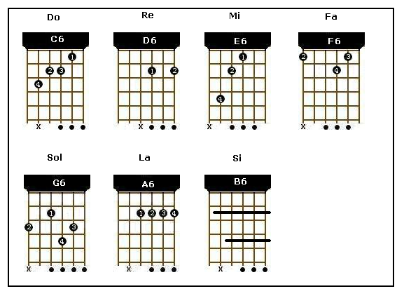 Power chords electric