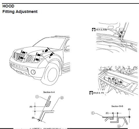 Category 206 Pages 53 5 as well 1974 Sportster Wiring Diagram moreover Products together with Category 160 Pages 2 0 moreover CheoyLee47OffshoreSurvey. on nissan engine rd