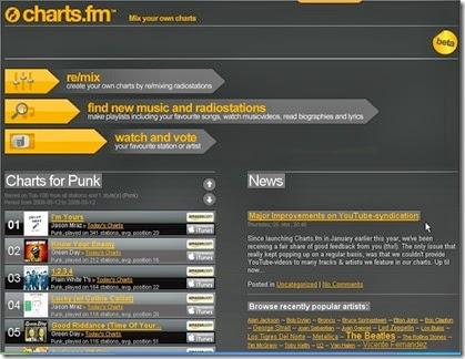 charts.fm