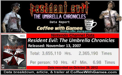 Resident Evil Umbrella Chronicles Cheats