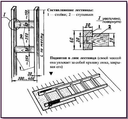 Как сделать люк на второй этаж чертежи и схемы