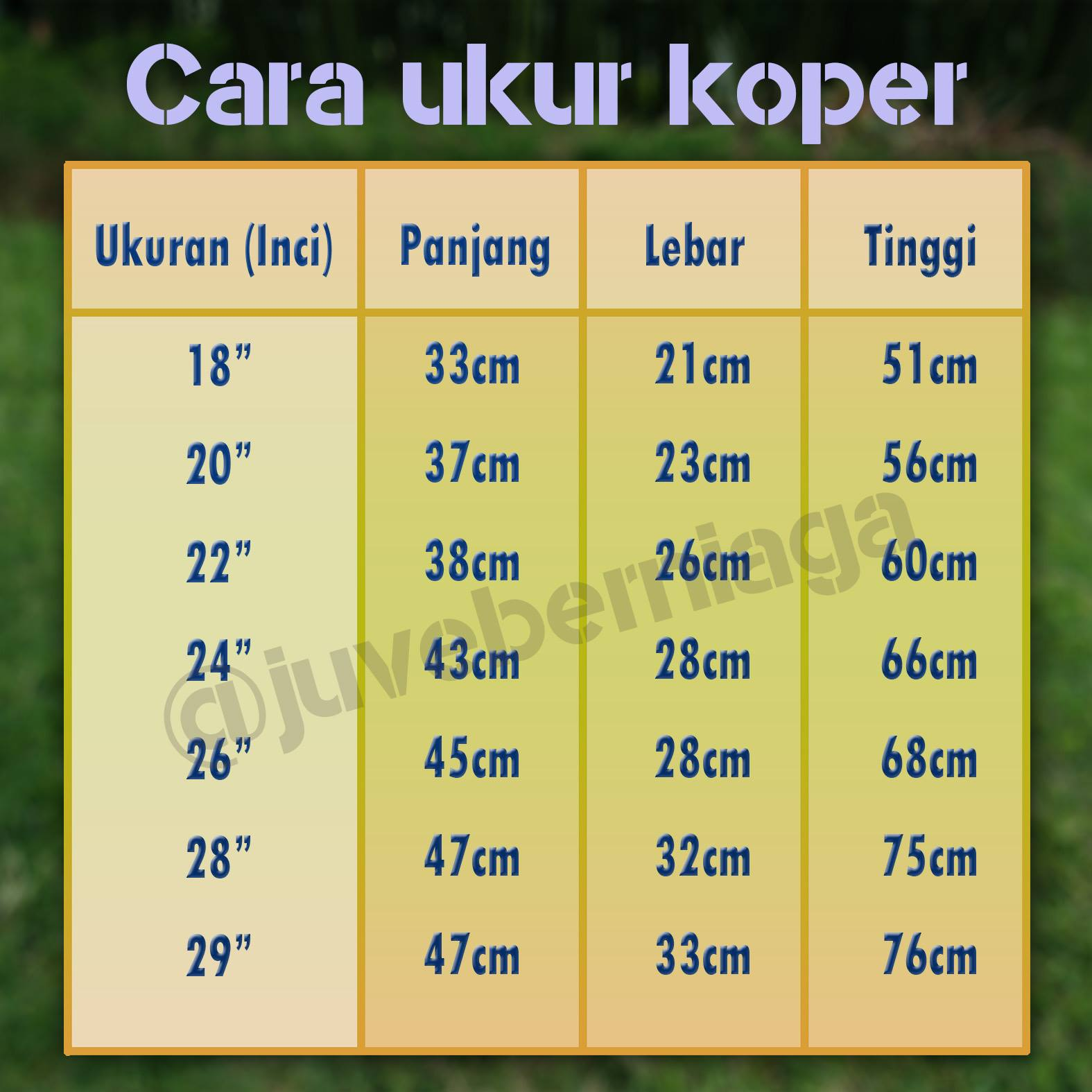 Cara Ukur Koper