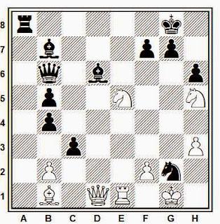 Posición de la partida de ajedrez Kirilov - Kaminski (Polonia, 1975)