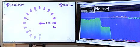 4G-verkossa gigabitin sekuntivauhtiin