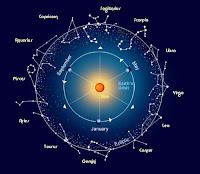 Ramalan Bintang Bulan Ini