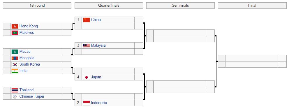 lee chong wei vs lin dan semi final sukan asia 2014, jadual lee chong wei vs lin dan separuh akhir sukan asia 2014
