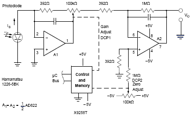 Photovoltaic Transimpedance Amplifier Circuit Diagram