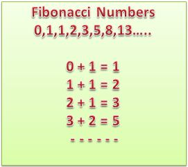Java program for fibonacci numbers