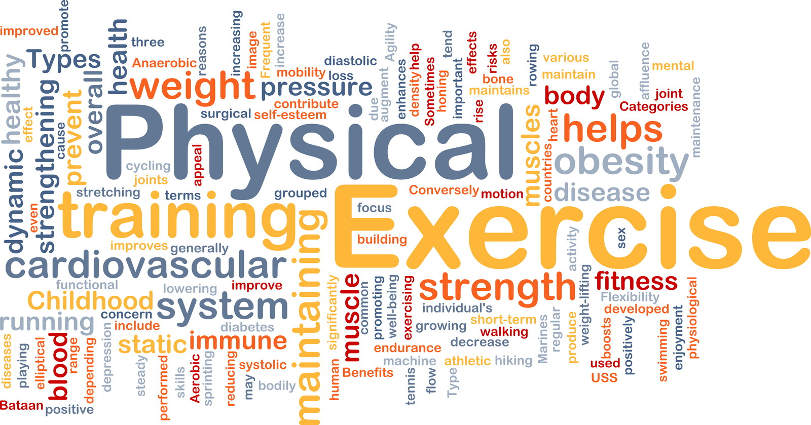5 components of physical fitness Wwwmovevagov physical activity handouts • p36 version 50 page o p36 the four elements of fitness here are the four main elements of fitness.