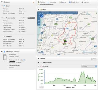 Track GPS para BTT