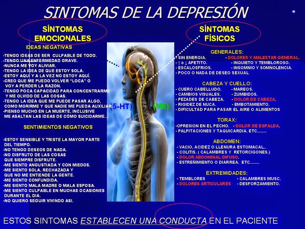 El dolor en el cuello a sheynom la osteocondrosis
