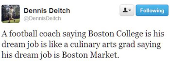 Deitch says it all here: