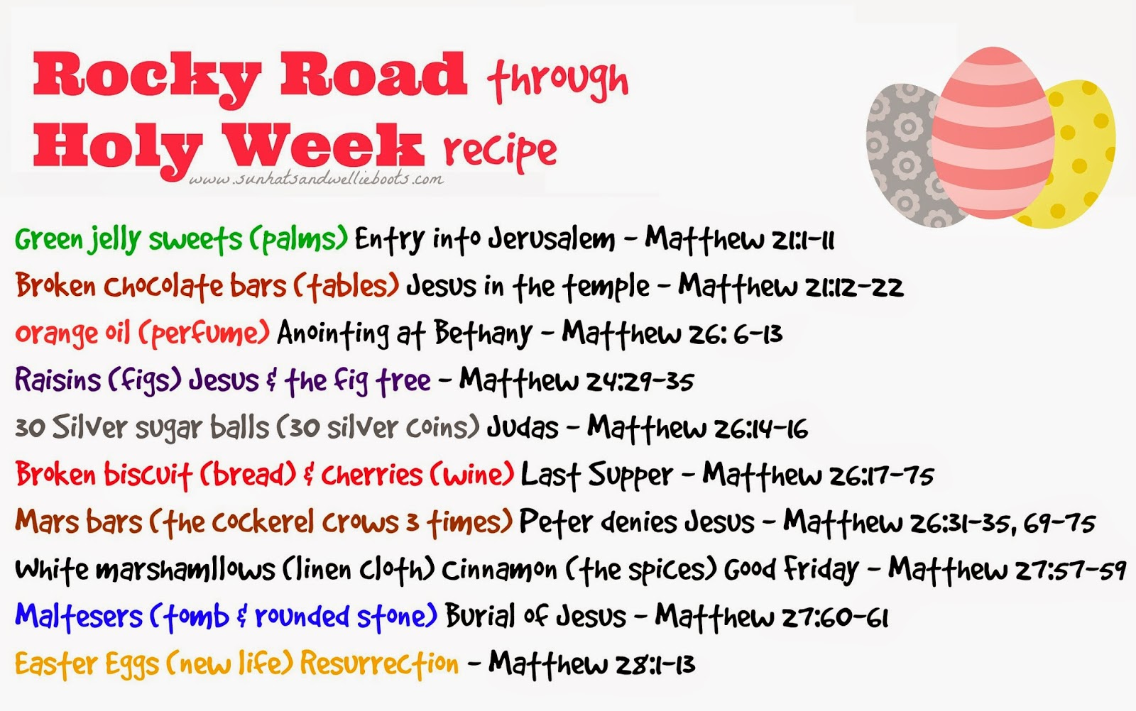 Sun Hats & Wellie Boots: Rocky Road through Holy Week - Recipe ...
