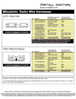 Mitsubishi Radio Wire Harnesses The Install Download on 1998 Acura Integra Radio Wiring Diagram