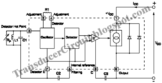 Eddy Current Sensor Circuit Diagram http://transducercircuit.blogspot.com/2011_02_01_archive.html
