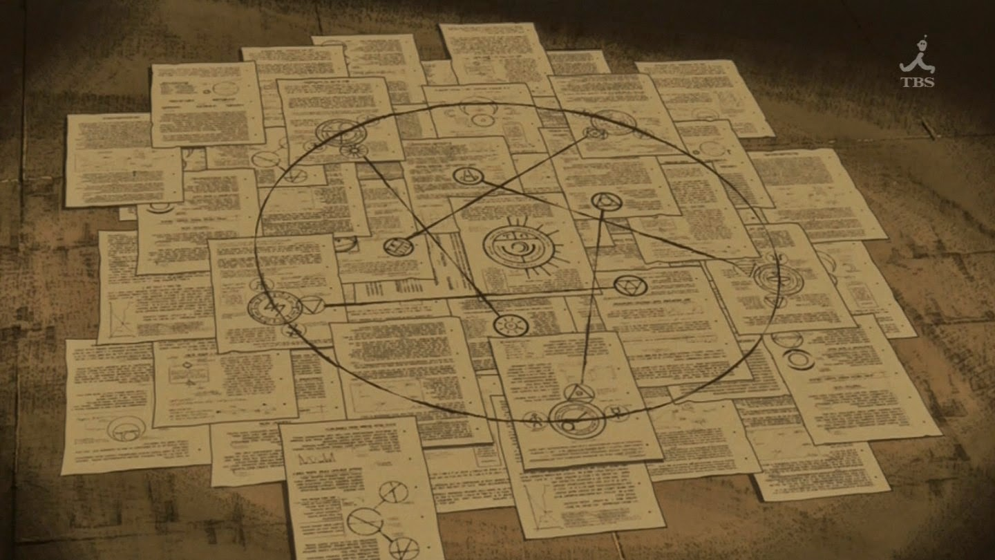 They Discover A New Array With Some Properties Of The Amestris Circle But Made Out Alkahestric Concepts Instead