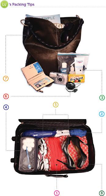 Organized Suitcase :: OrganizingMadeFun.com