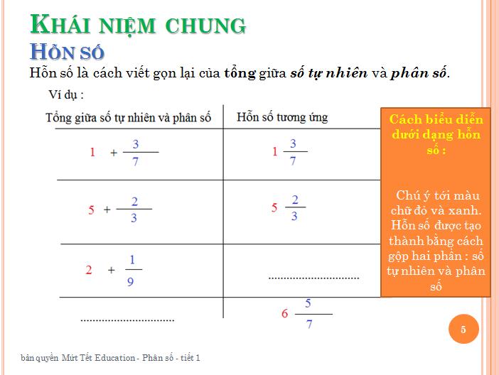 Bài tập phân số toán lớp 5 - rút gọn phân số(5)