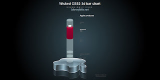 Wicked CSS3 3d bar chart