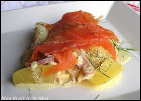 Mon tiroir recettes blog de cuisine salade de pommes - Salade pomme de terre saumon fume ...