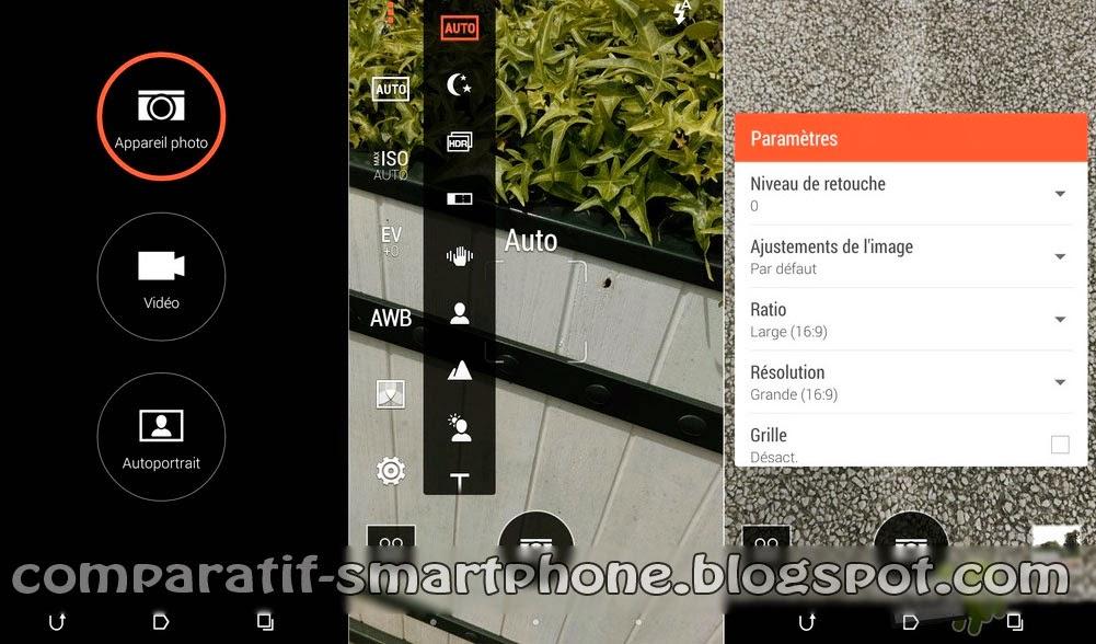 Phablette 4G, Nouveau HTC Desire 816 est une phablette 4g de 5.5 pouces, tout sur htc desire 816, prix, date de sortie, appareil photo, fiche technique.