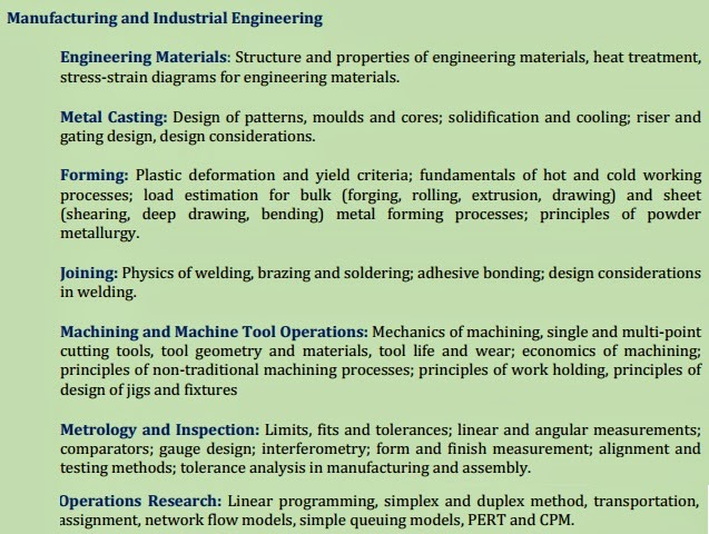 GATE syllabus for mechanical and automation engineering