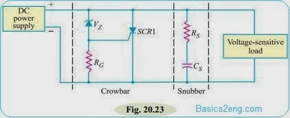 silicon-controlled-rectifier