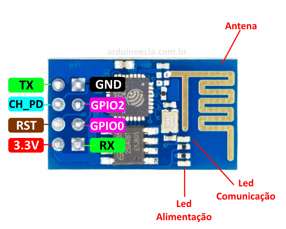 ESP8266 Pinout and details