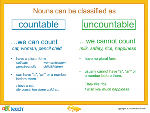 Differences between countable and uncountable nouns