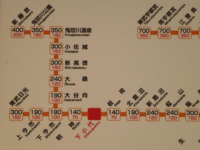 東武日光線 下小代駅 運賃表