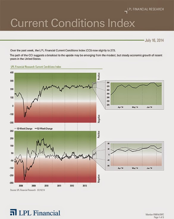 LPL Financial Research - Current Conditions Index - July 16, 2014