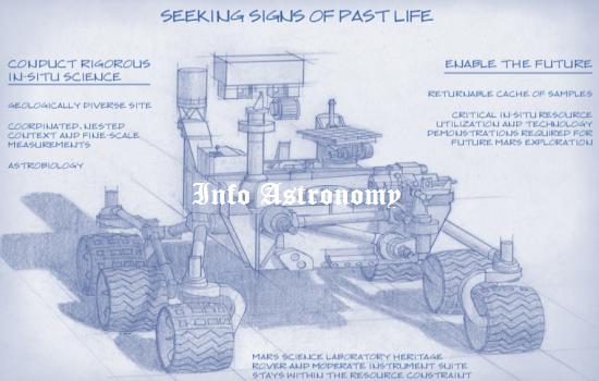 NASA: Misi Berikutnya Mencari Tanda Kehidupan di Mars