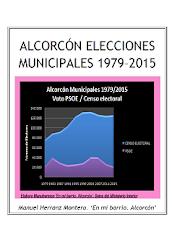 ALCORCÓN ELECCIONES MUNICIPALES 1979-2015