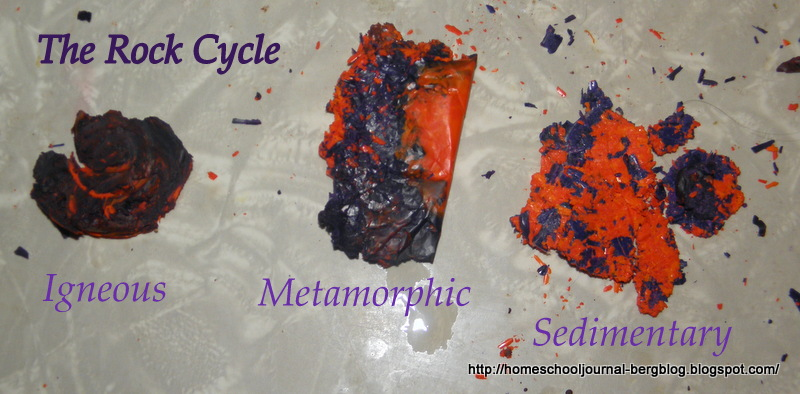 Image result for crayon rock cycle