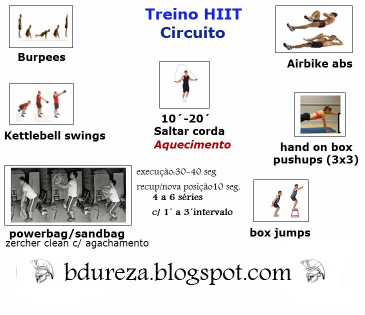 Circuito Hiit En Casa : Dureza treino em circuito hiit