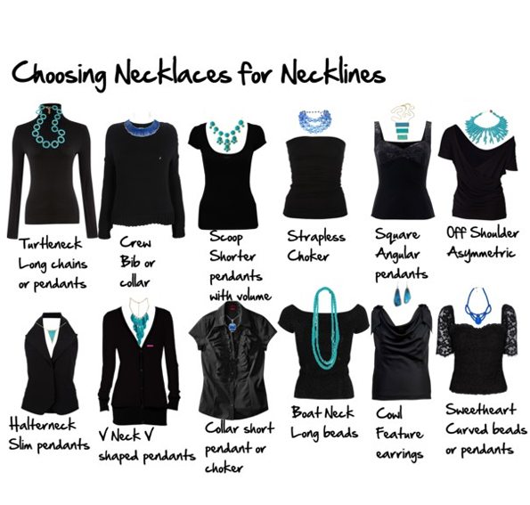 Maiko Nagao: Choosing the right necklaces for necklines by ...
